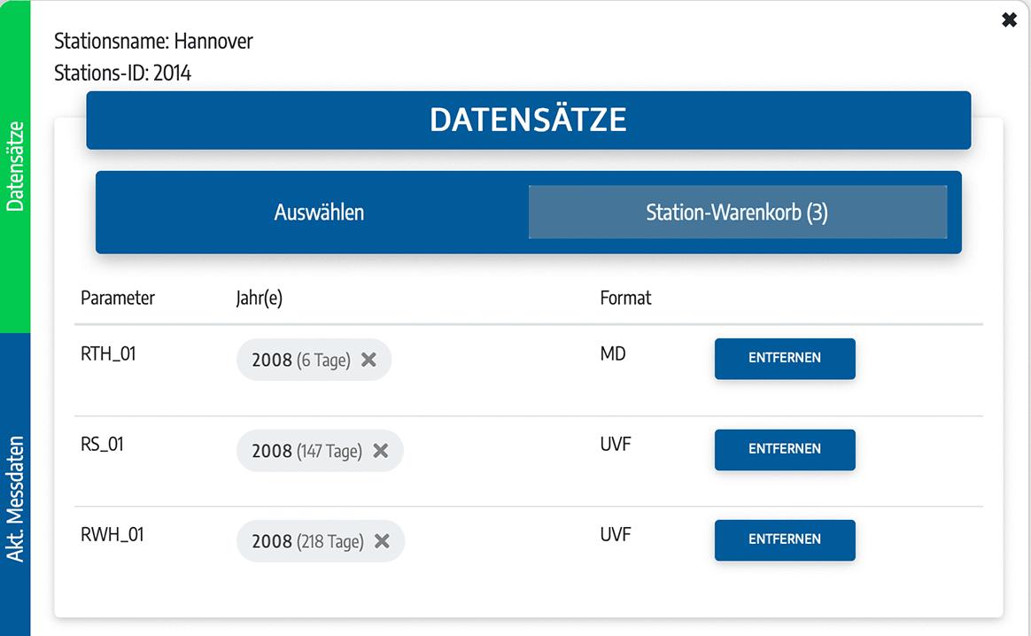 NVIS Datensaetze